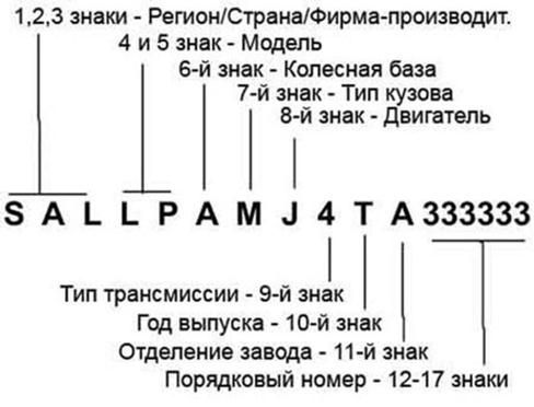 регламент то тойота камри 2013